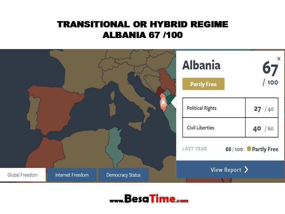 QUO VADIS ALBANIA?! Nga Olti GUNI